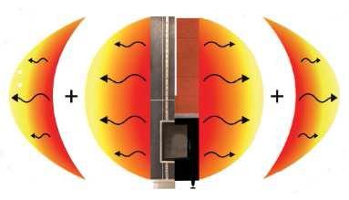 CPA-ja-CPA-K-soojustsalvestav-ahjuehitusplaat