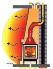 CPK-soojustsalvestav-kaminaehitusplaat