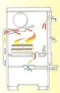 dovre-clean-burning-stove-40CB-350CB