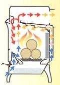 dovre-clean-burning-stove-550CB